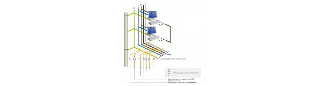Какво е остатъчен ток (RCM) и как можем да го наблюдаме в реално време