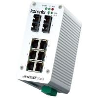 JetNet 3008-w V3.1